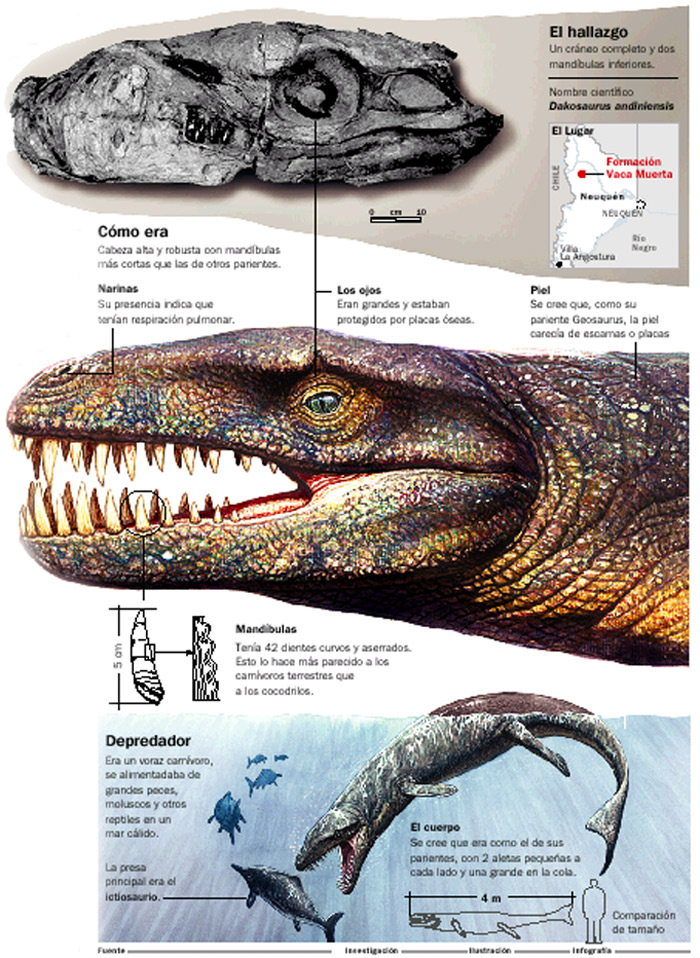 Species New to Science: [Paleontology - 275.9KB