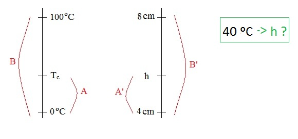 escala de temperaturas em física