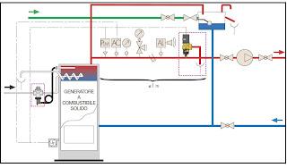 Generatore di calore policombustibile termostufe e stufe for Eta kamini