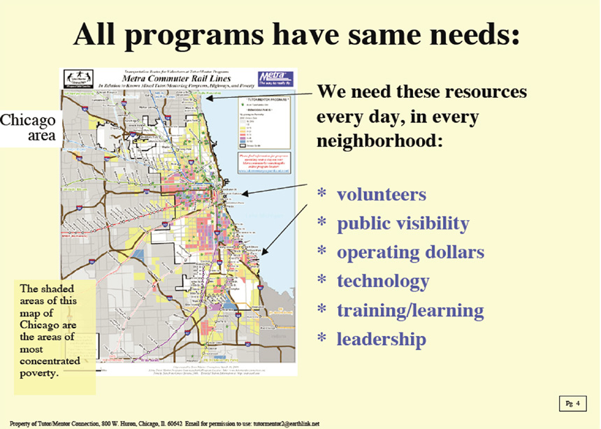 How can we reduce poverty essay