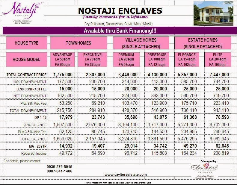 Nostalji Enclave Updated Home Price List