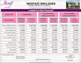Affordable house and lot investment nostalji enclave for Home builders price list
