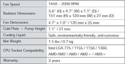Antec KÜHLER H₂O 620 - Liquid cooling system Review picture specifications