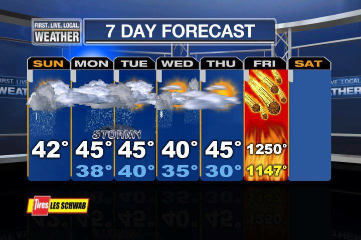 写真:週間天気予報