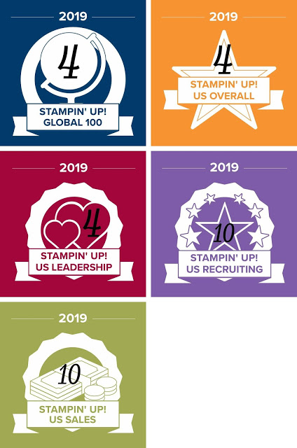 2018-2019 Achievements