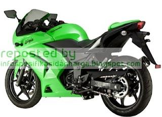 Harga Kawasaki Ninja 250R Motor Terbaru 2012