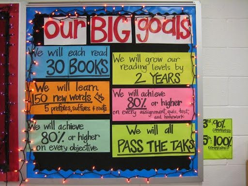 Classroom Goal Setting Ideas ~ Favorite friday back to school the creative apple