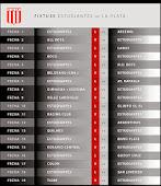 Fixture TF 2014