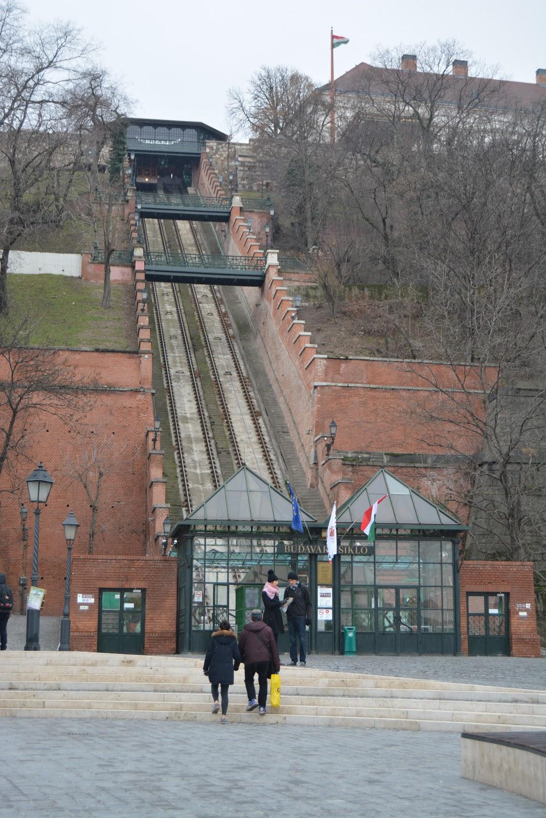budapest hill transport