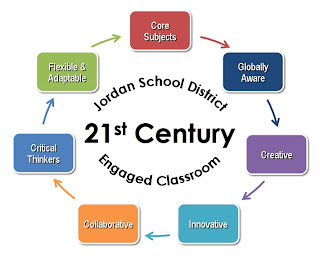 characteristics of the 21st century classroom