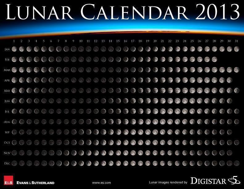 Calendario Lunar 2013