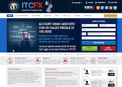 ITCFX