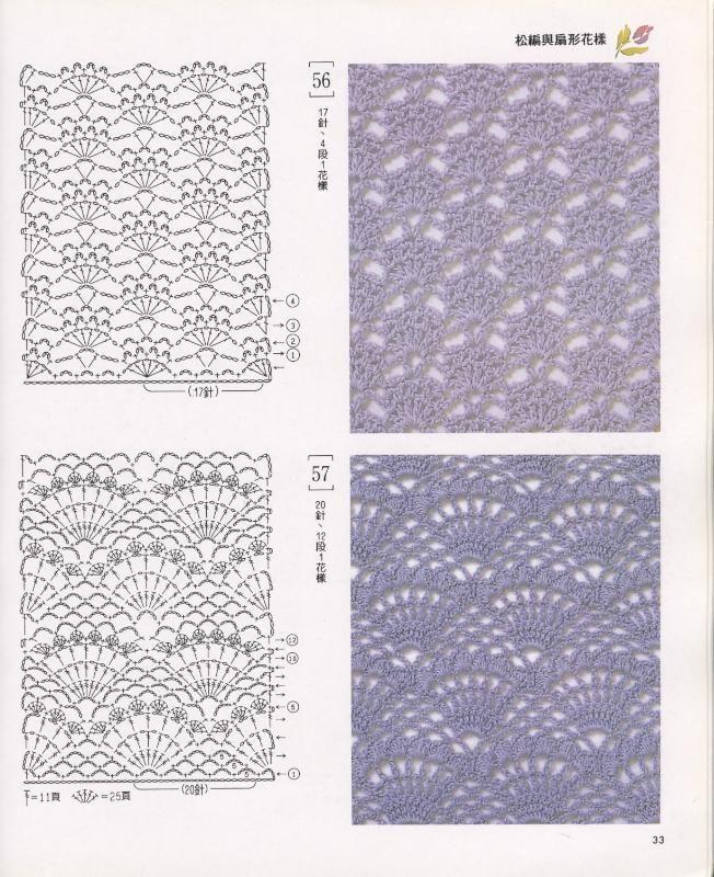 Puntada De Abanico En Crochet