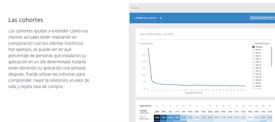 que es cohortes de facebook analytics