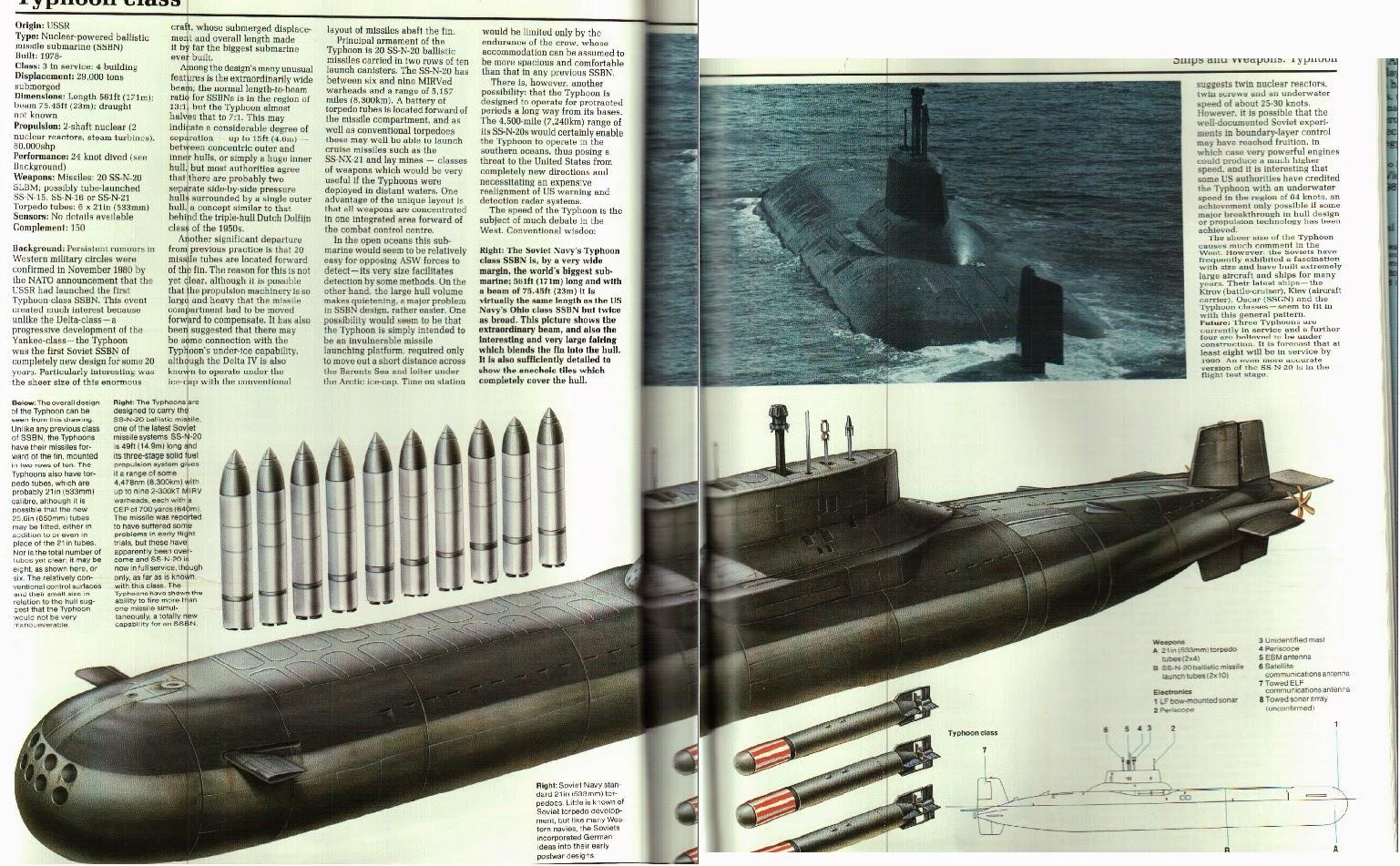 War Toys And Calculators The Typhoon Class Ssbn