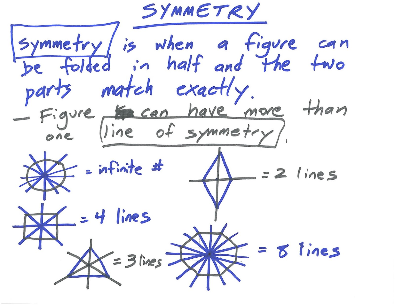 Symmetry definition math kids for Meaning of symmetrical