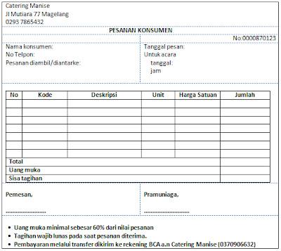 Sistem Informasi Akuntansi Surat Order Penjualan Kasus