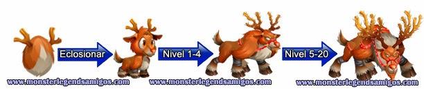 imagen del crecimiento del monstruo rodolph