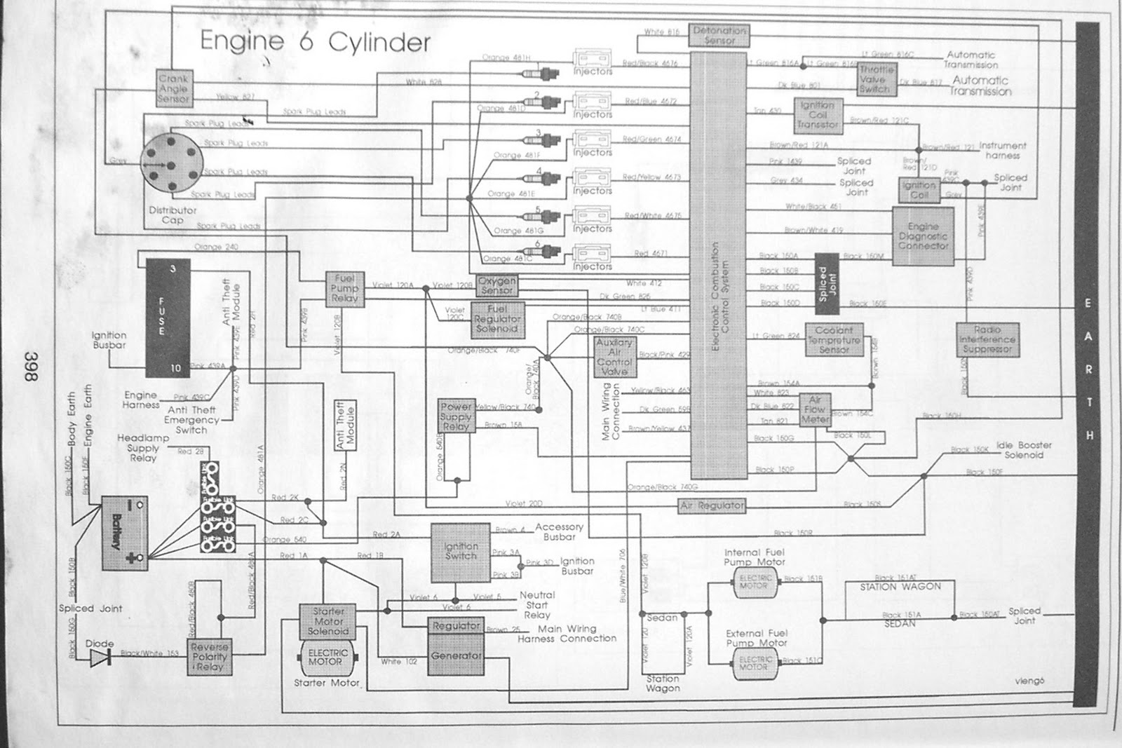 Vn Commodore Engine Wiring Diagram 34 Images Ford 2 9 V6 Rb30 Diagrams 280zx Project 14b At