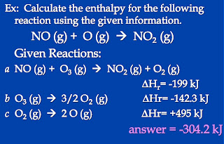 Ms R's Chem Corner: Hess' Law of Heat Summation