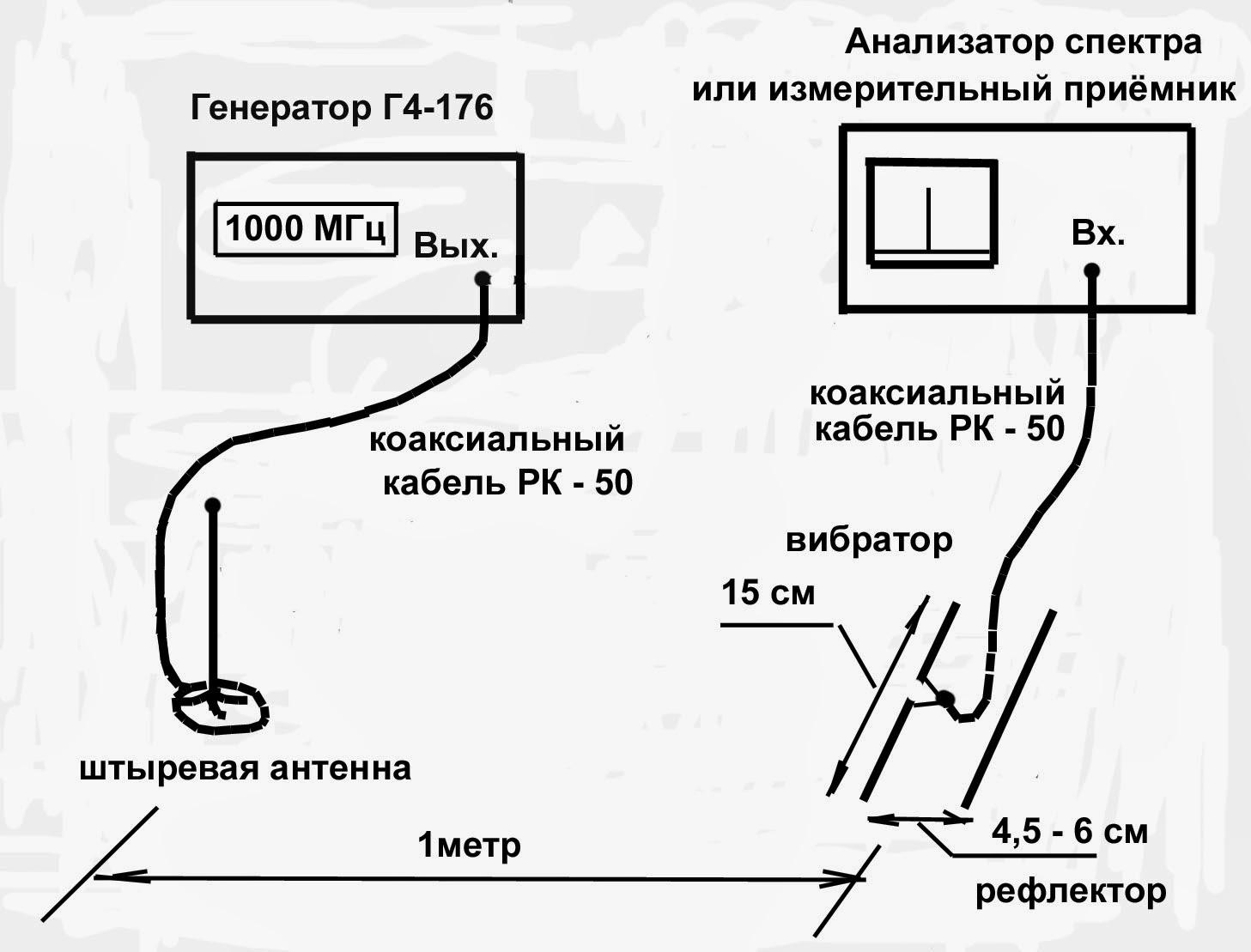 Как сделать антенну укв фото 482