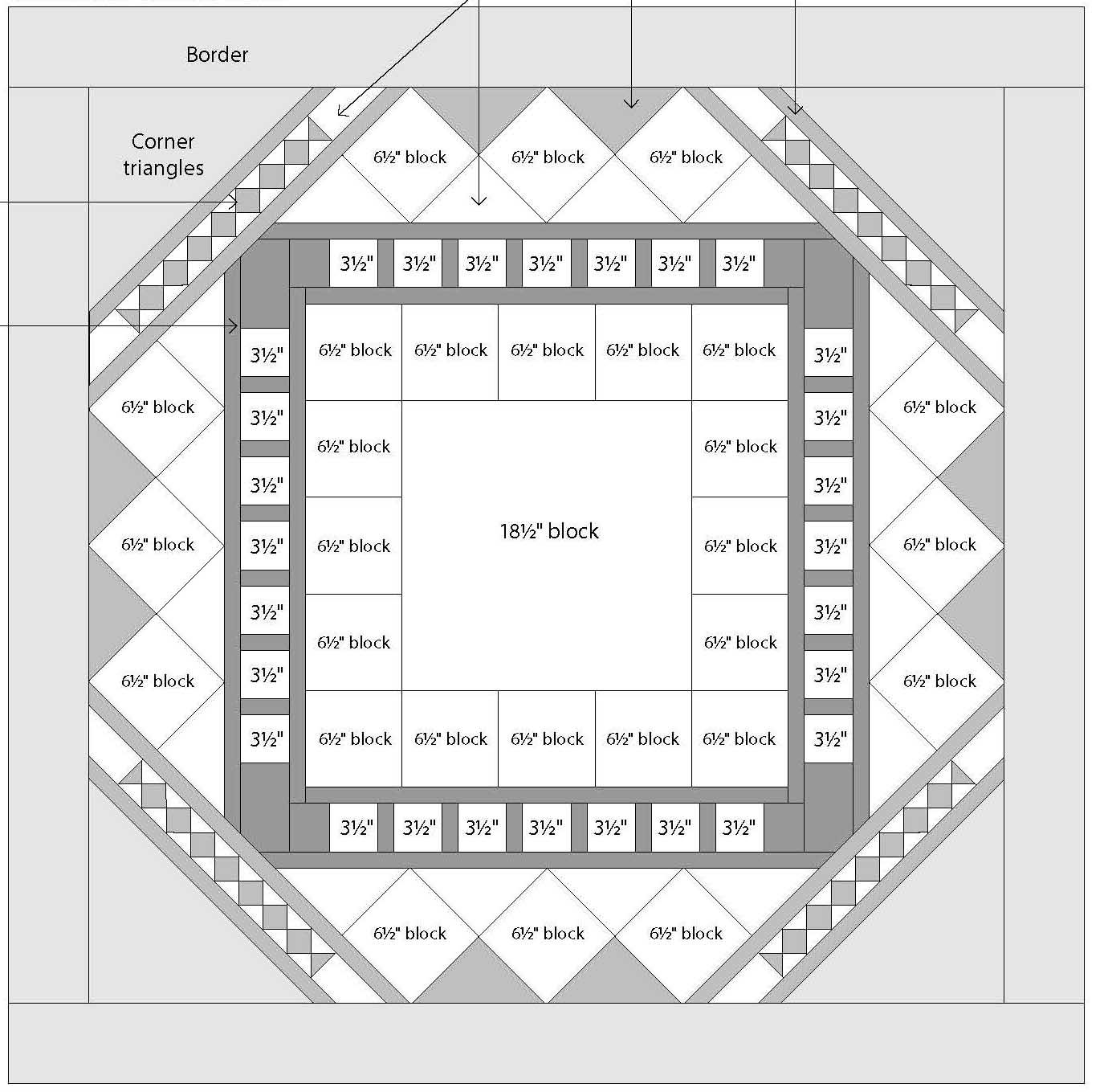 Size Matters Medallion Layout 171 Modafabrics