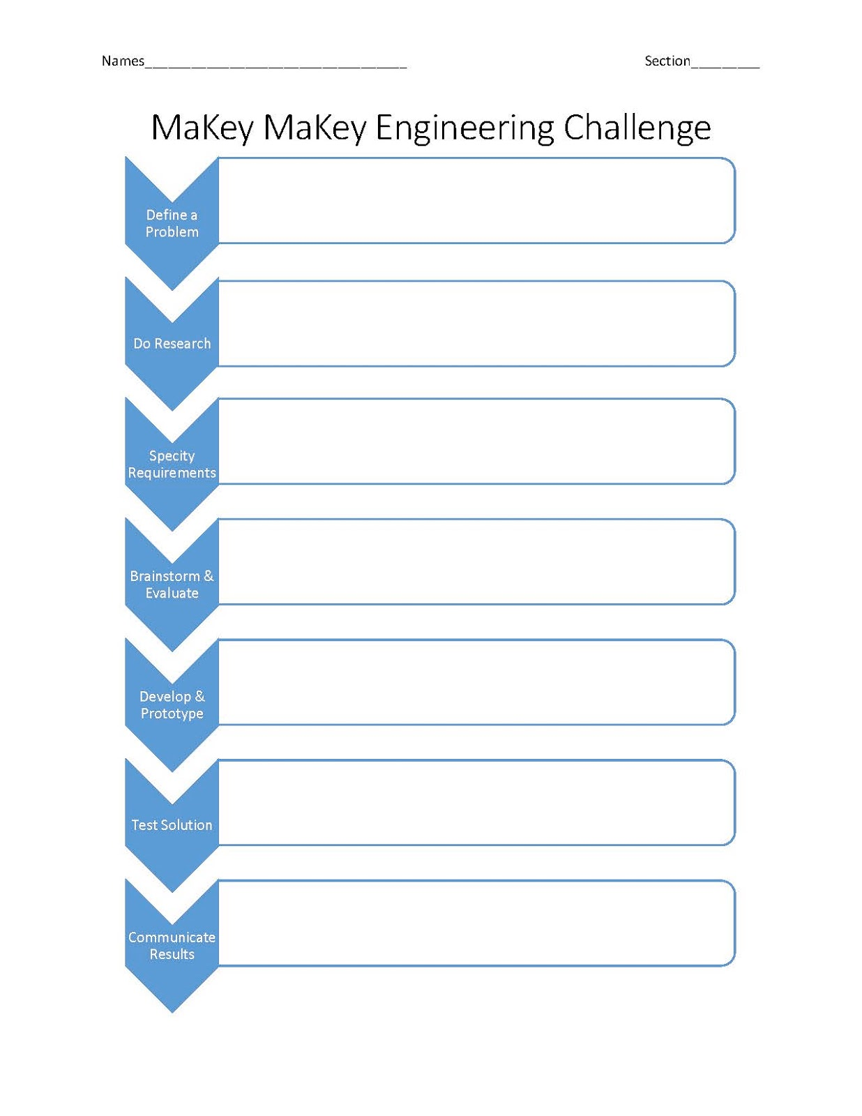 CogniBytes – Engineering Design Process Worksheet