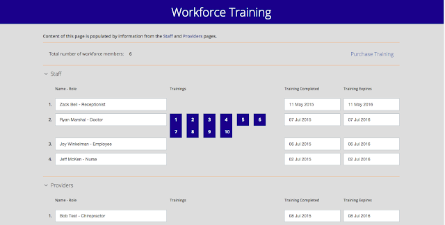 Document workforce member training