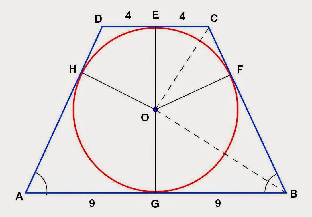Math Principles  Circl...
