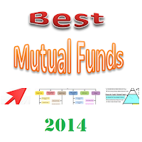 6 Best Mutual Funds 2014 | Top Stock Bond Funds
