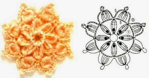 Flores en Crochet Varios Patrones Paso a Paso | Patrones Crochet ...