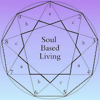 Soul Based Living on Facebook
