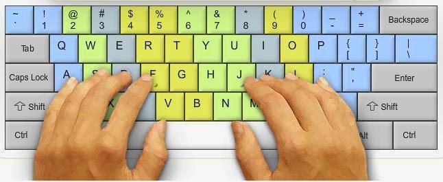 Cách đặt ngón tay chuẩn giúp đánh máy nhanh nhất