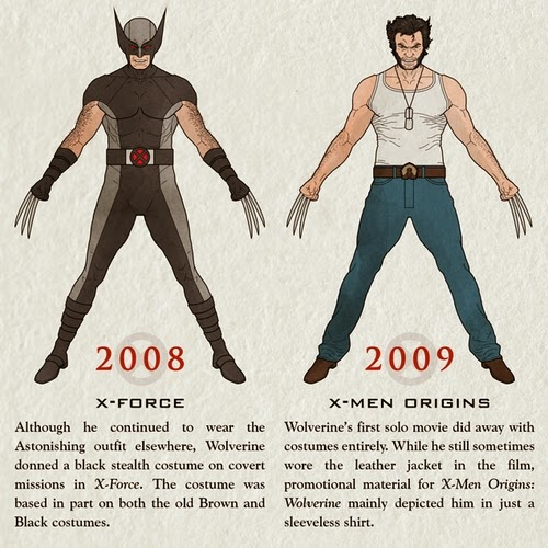 11-The-Wolverine-2008-2009-Infographics-Halloween-Costumes-www-designstack-co