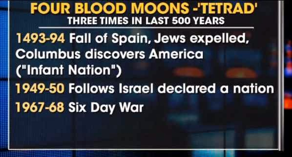 Signs in the Heavens of a Four Blood Moon in 2014 and 2015