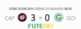 O placar de Atlético-PR 3x0 Goiás pela 21ª rodada do Brasileirão 2015