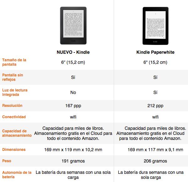 comparativa nuevo kindle con Kindle Paperwhite