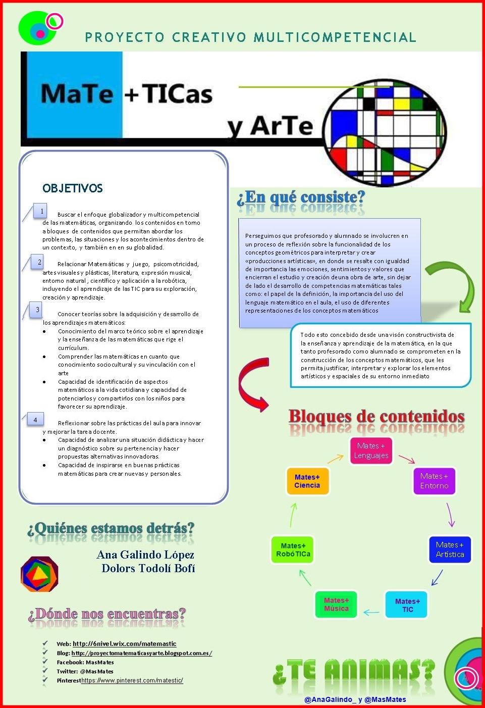 Infografía Mates+