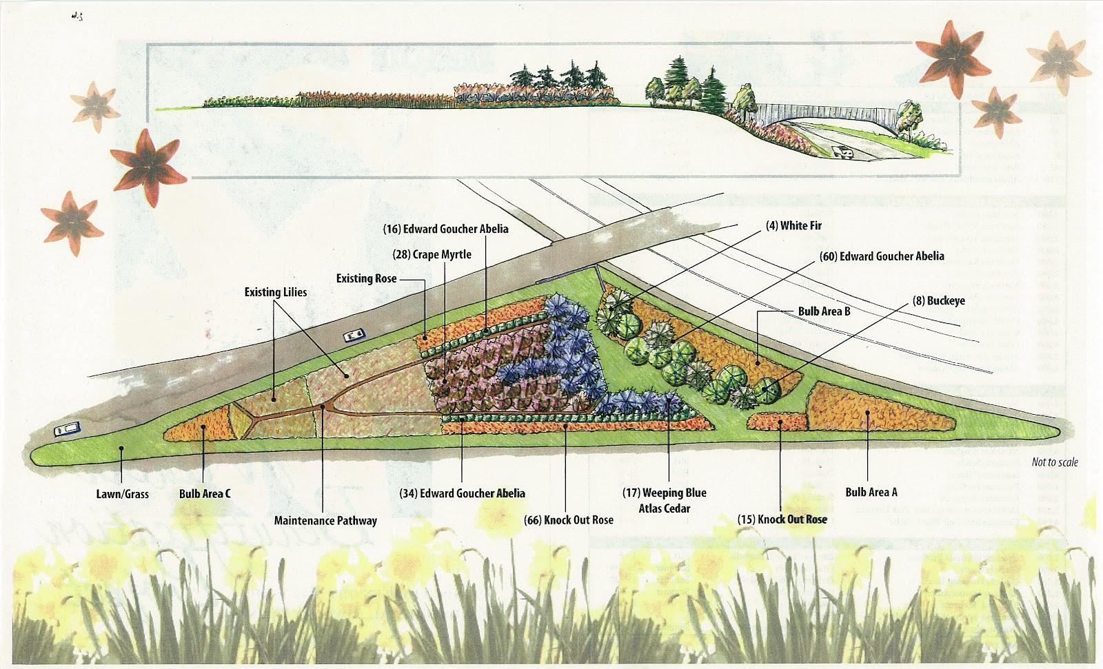 Beautiful Landscape Architecture Plan Landscape Architect Margot
