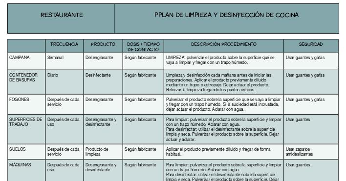 Tallerdehosteler ab sica protocolo de limpieza y desinfecci n for Manual de limpieza y desinfeccion en restaurantes