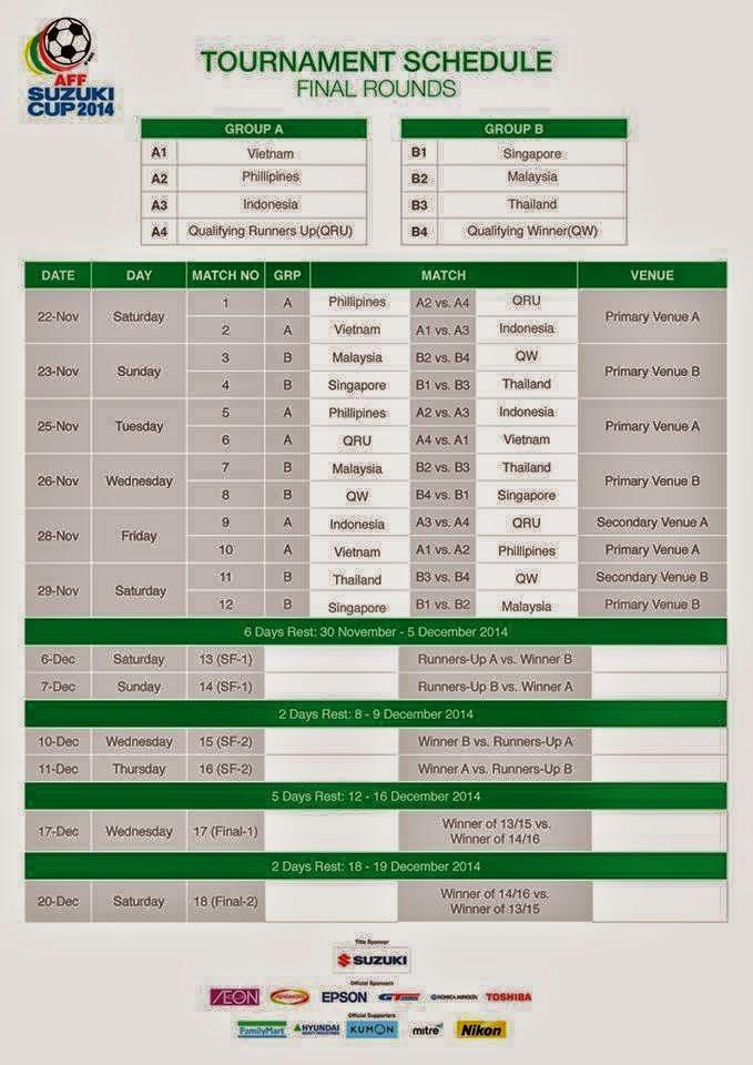 Jadual Penuh Perlawanan Piala AFF Suzuki Cup 2014