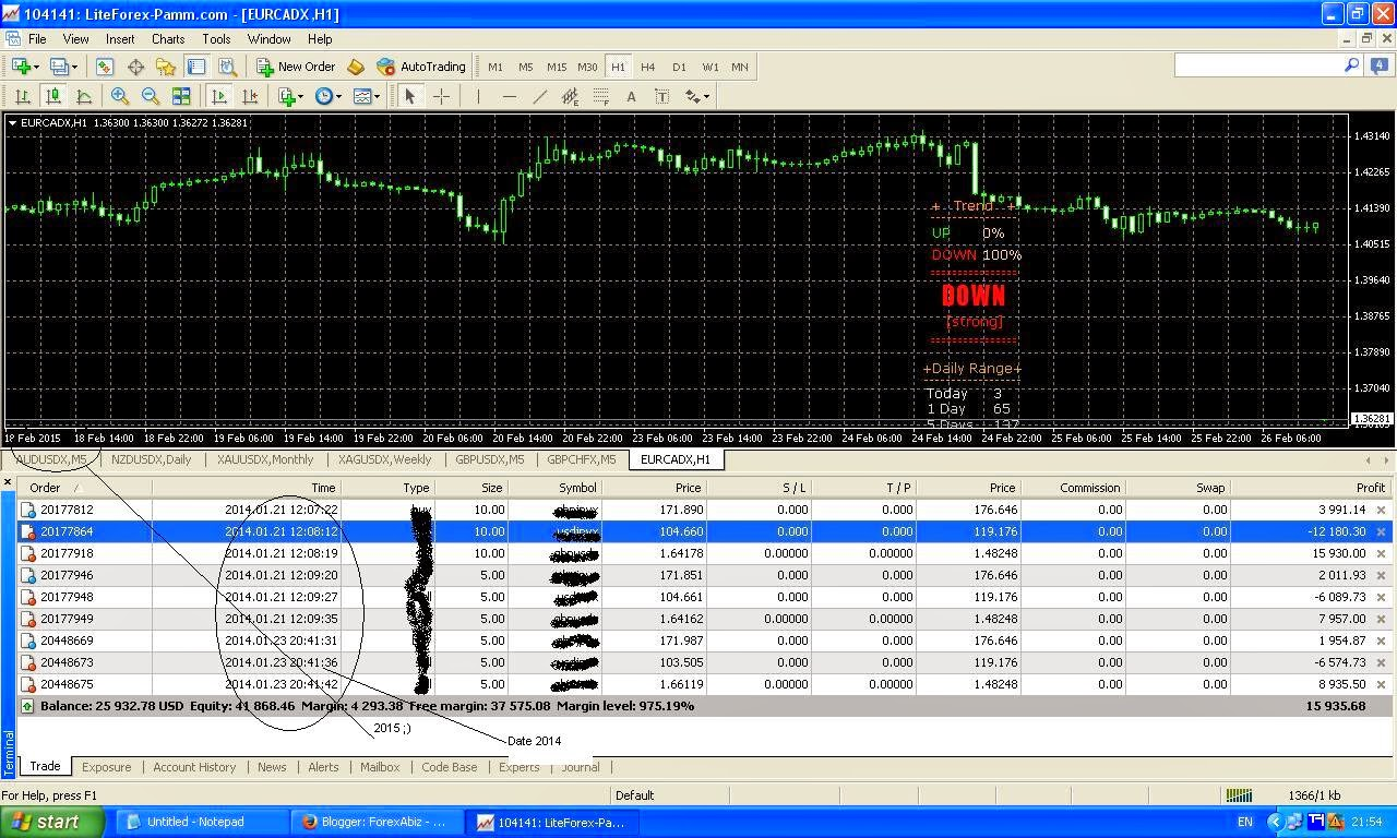 Fxcm forex tutorial