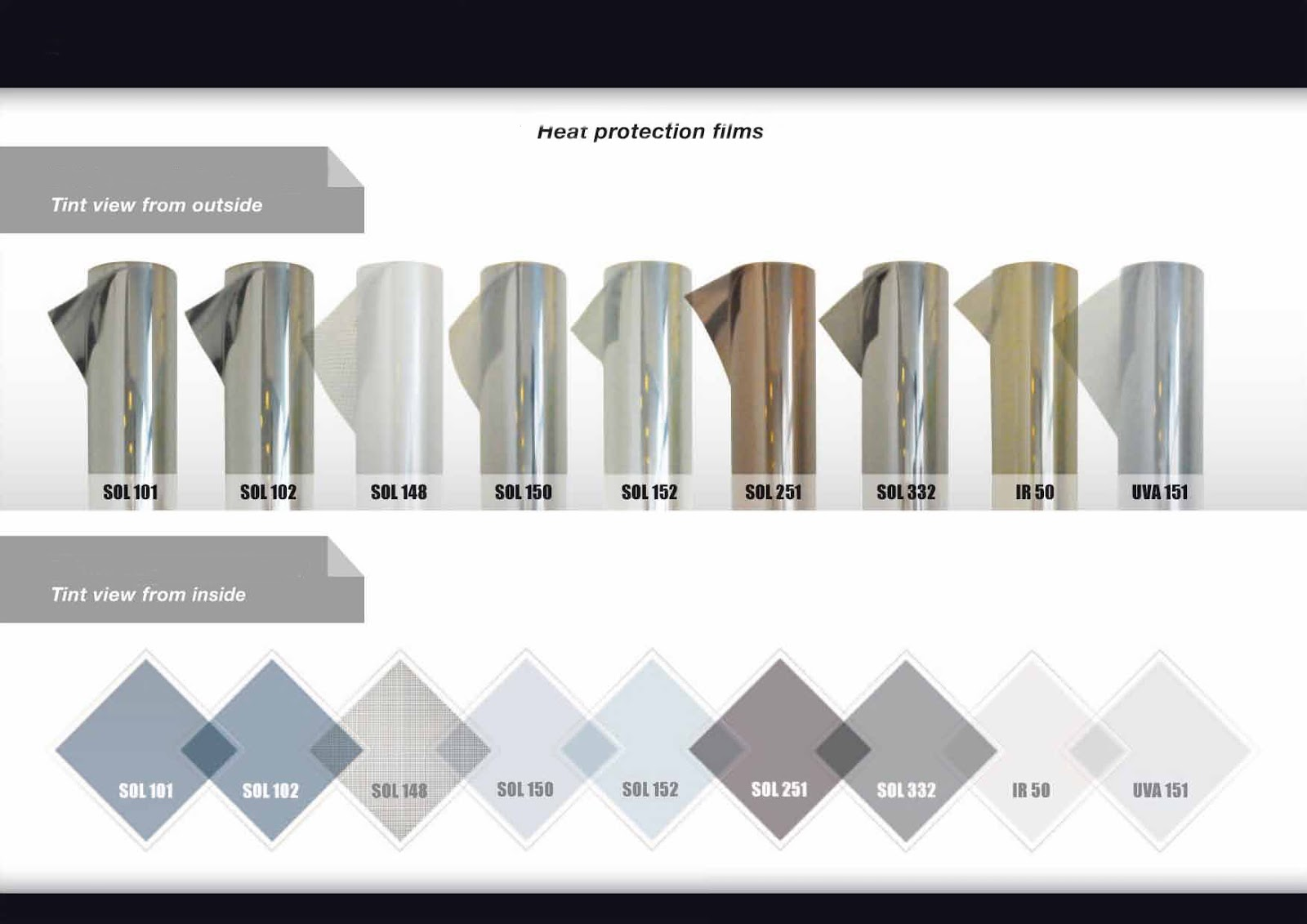 Protecci n solar sandblasting vinyl frost esmerilado for Laminas adhesivas pared