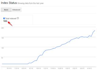 Cara melihat index blog blog dihasil pencarian google