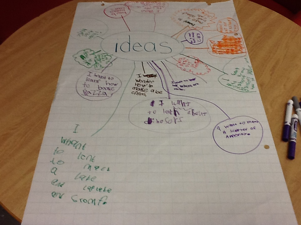 Is It Possible To Make Genius Hour Longer Mrs Wideen S Blog