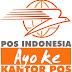 Daftar Alamat Kantor Pos di Wilayah Jakarta Pusat