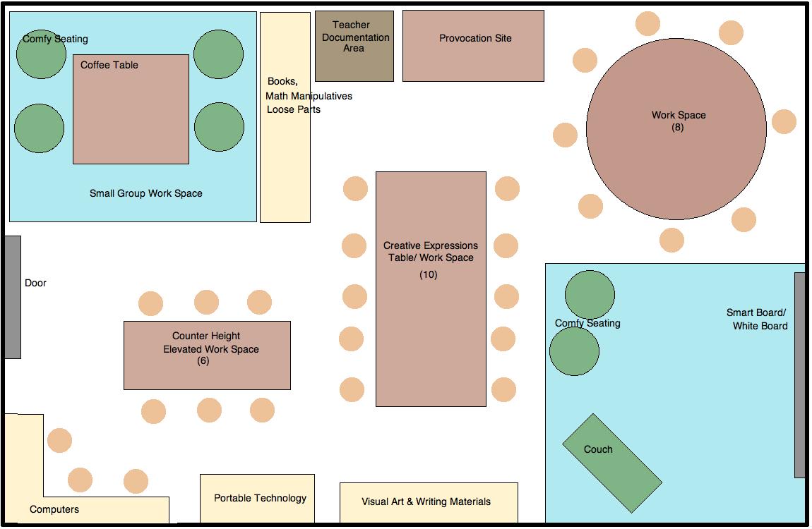 Z Arrangement Classroom Design Definition ~ Creative curriculum preschool classroom arrangement