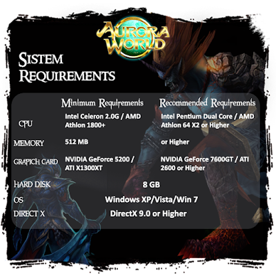 Sistem Requirements