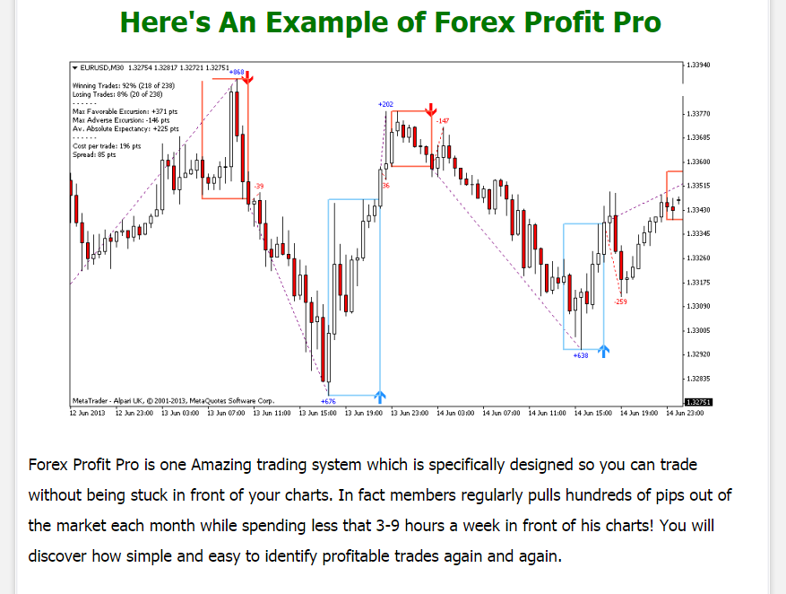 Robot forex 2015 profesional v 2