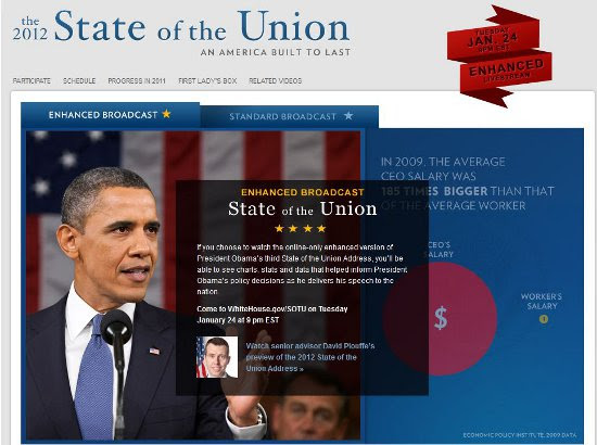 State Of The Union Speech Information